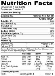 nutritionlabel Nutrition Labels for Booze Bottles?